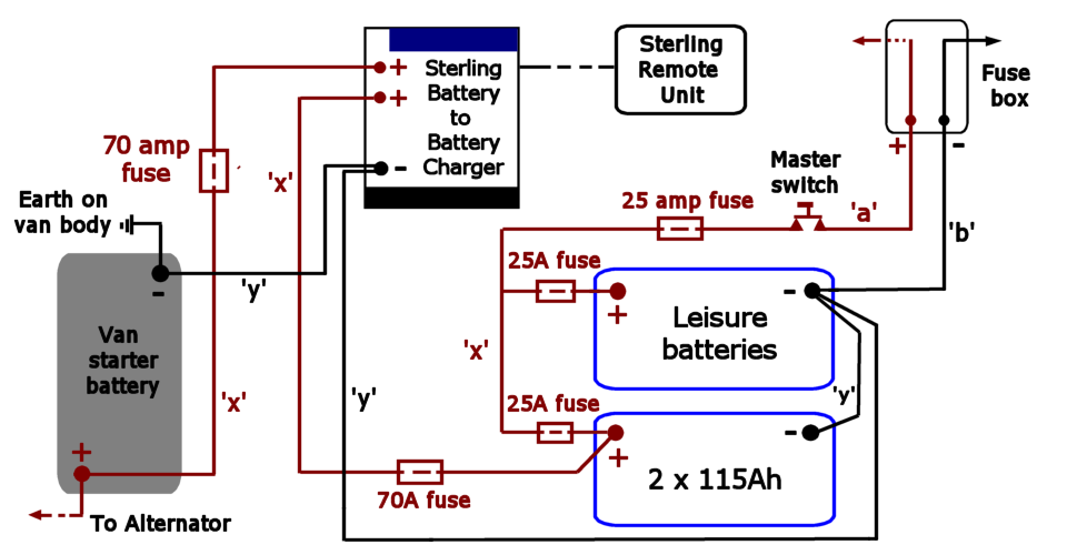 12 volt wiring diagram for solar panel system