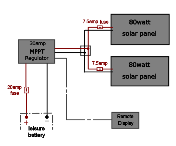 Rv Solar: Wiring Diagram For Rv Solar Panels